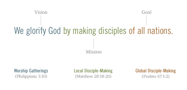 vision-mission-goal-statement-graphic.png